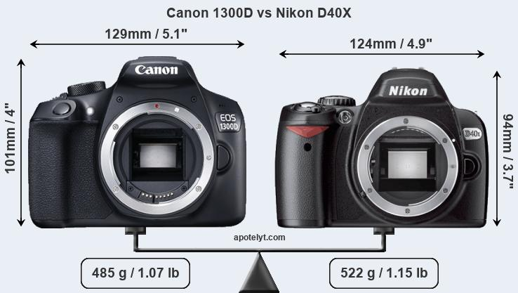 Compare Canon 1300D and Nikon D40X