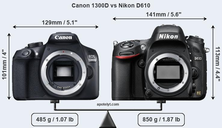 Compare Canon 1300D and Nikon D610