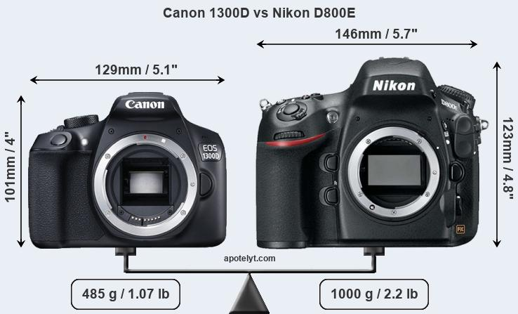 Compare Canon 1300D and Nikon D800E