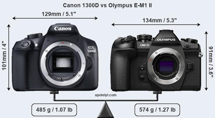 Compare Canon 1300D and Olympus E-M1 II
