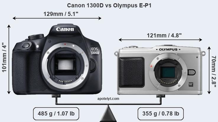 Compare Canon 1300D and Olympus E-P1