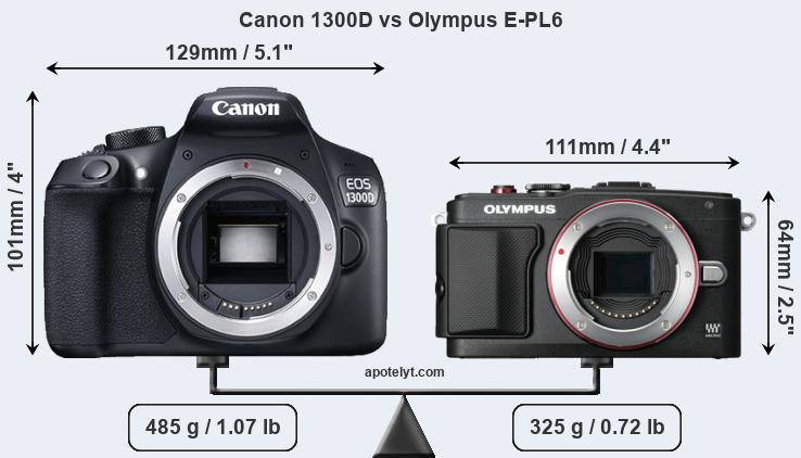 Compare Canon 1300D and Olympus E-PL6