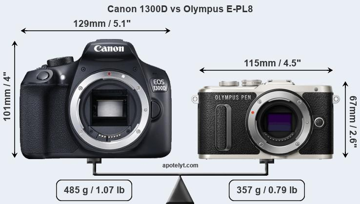 Compare Canon 1300D and Olympus E-PL8