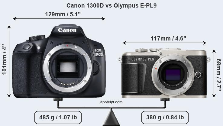 Compare Canon 1300D and Olympus E-PL9