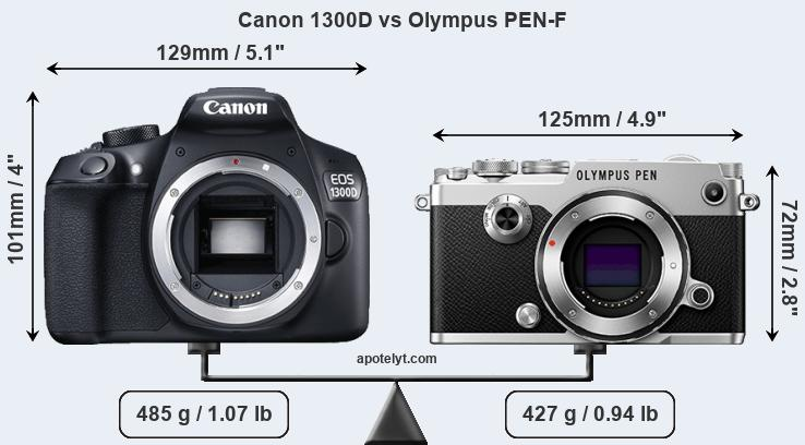 Compare Canon 1300D and Olympus PEN-F
