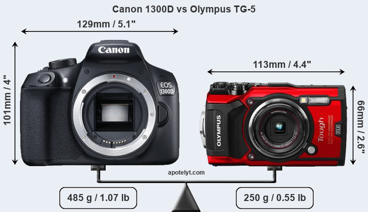 Size Canon 1300D vs Olympus TG-5