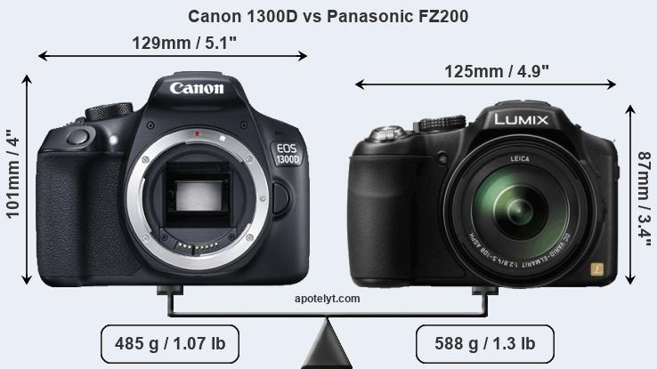Compare Canon 1300D and Panasonic FZ200