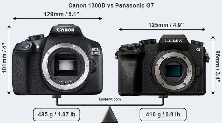 Compare Canon 1300D vs Panasonic G7