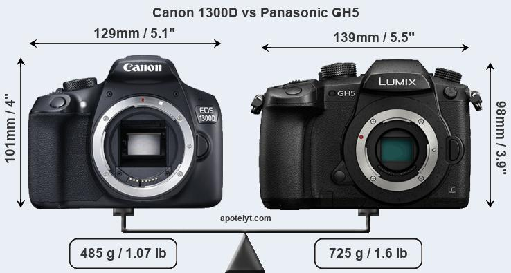 Compare Canon 1300D and Panasonic GH5