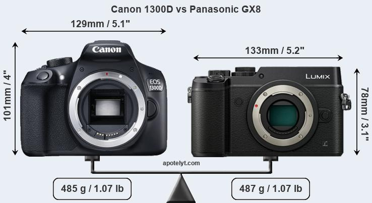 Compare Canon 1300D and Panasonic GX8