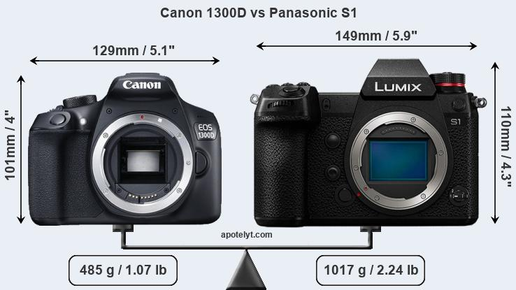 Compare Canon 1300D and Panasonic S1