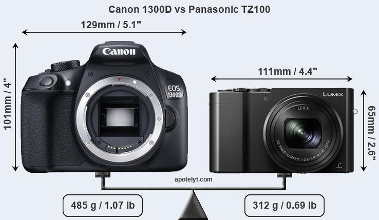 Compare Canon 1300D vs Panasonic TZ100