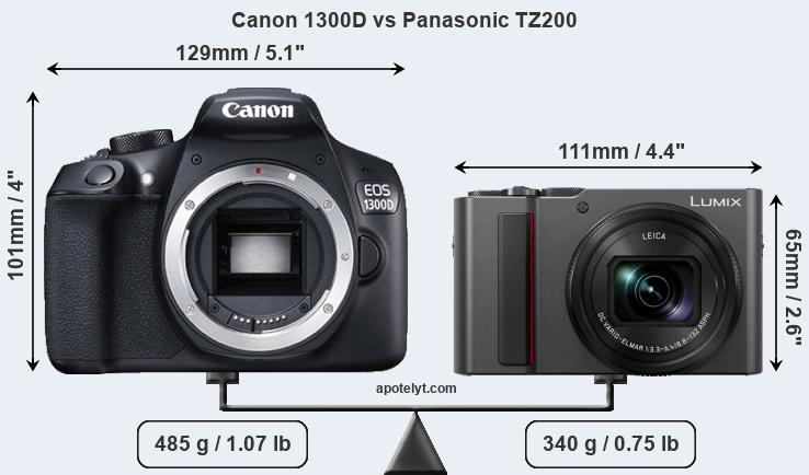 Compare Canon 1300D and Panasonic TZ200