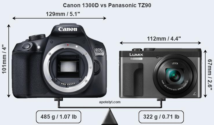 Compare Canon 1300D and Panasonic TZ90
