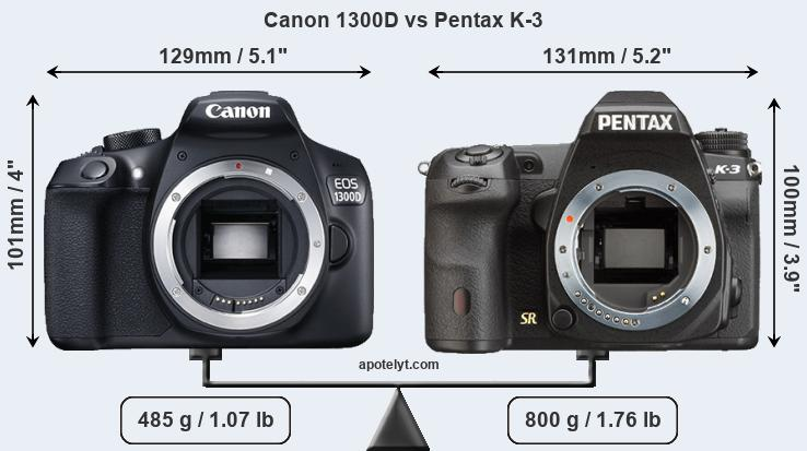 Compare Canon 1300D and Pentax K-3