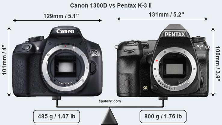 Compare Canon 1300D and Pentax K-3 II