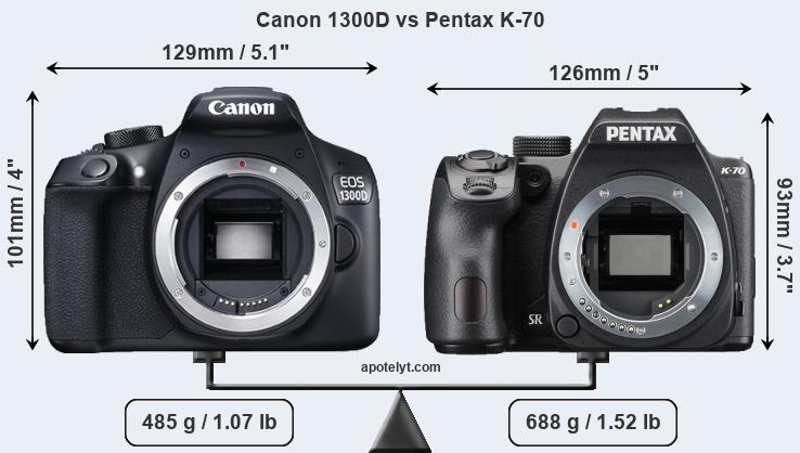 Compare Canon 1300D and Pentax K-70