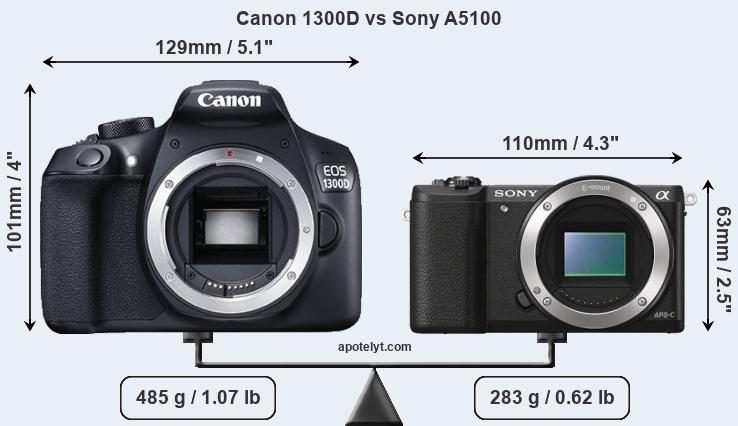 Size Canon 1300D vs Sony A5100