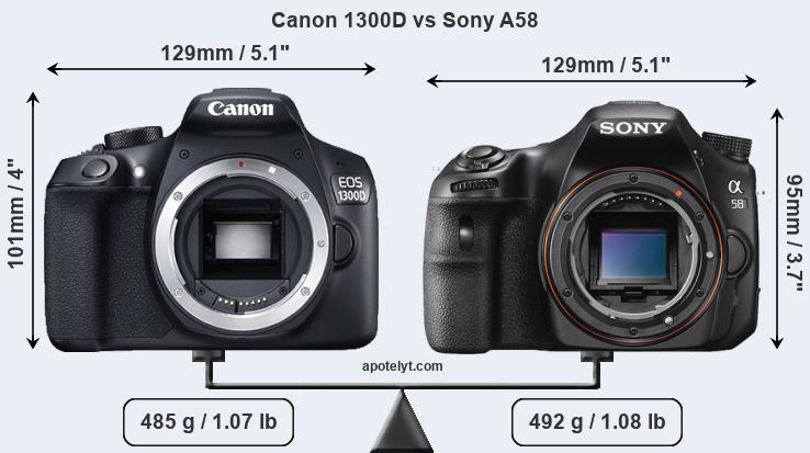 Canon 1300D vs Sony A58 front