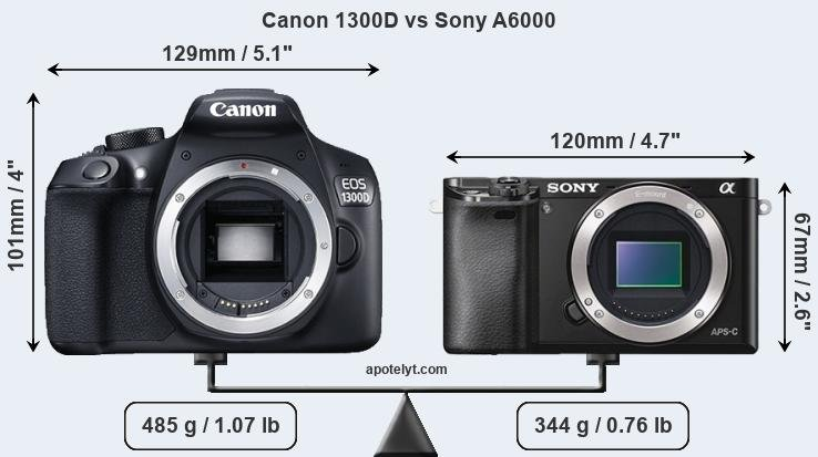Size Canon 1300D vs Sony A6000