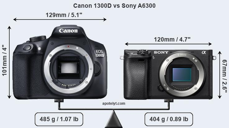 Size Canon 1300D vs Sony A6300
