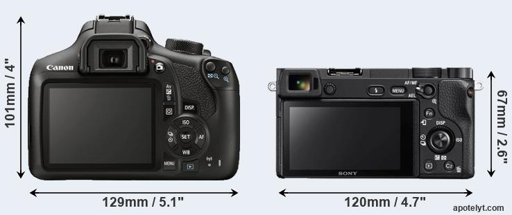 1300D and A6300 rear side