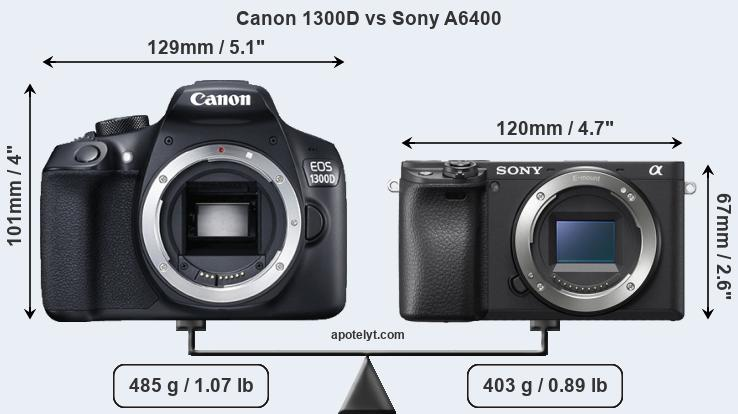 Size Canon 1300D vs Sony A6400