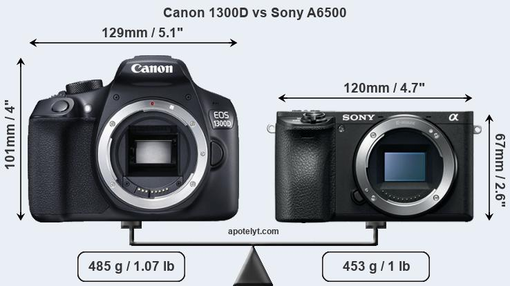 Compare Canon 1300D and Sony A6500