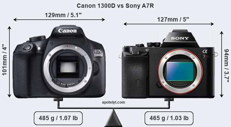 Size Canon 1300D vs Sony A7R