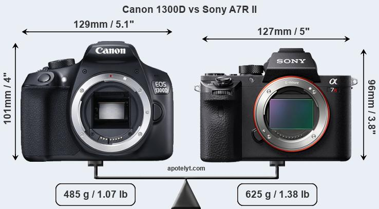Size Canon 1300D vs Sony A7R II