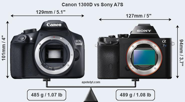 Compare Canon 1300D and Sony A7S
