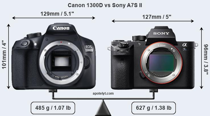 Canon 1300D vs Sony A7S II front