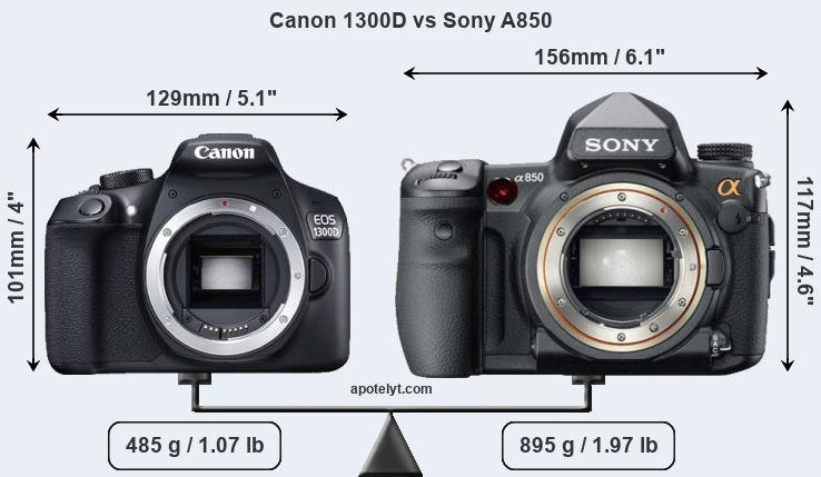 Size Canon 1300D vs Sony A850