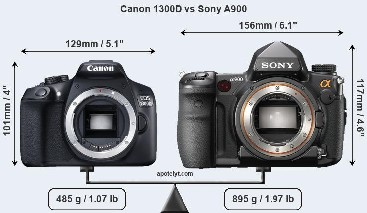 Size Canon 1300D vs Sony A900