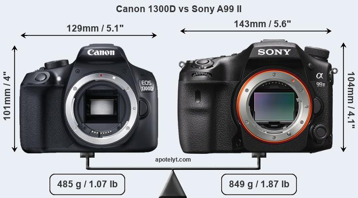 Size Canon 1300D vs Sony A99 II