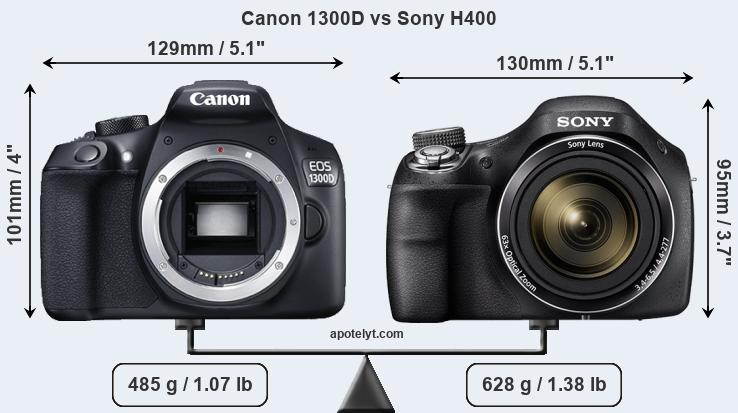 Size Canon 1300D vs Sony H400