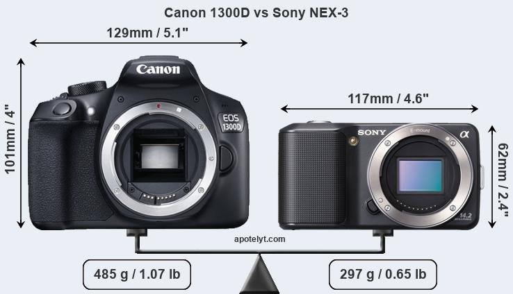 Compare Canon 1300D vs Sony NEX-3