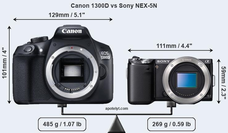 Compare Canon 1300D and Sony NEX-5N