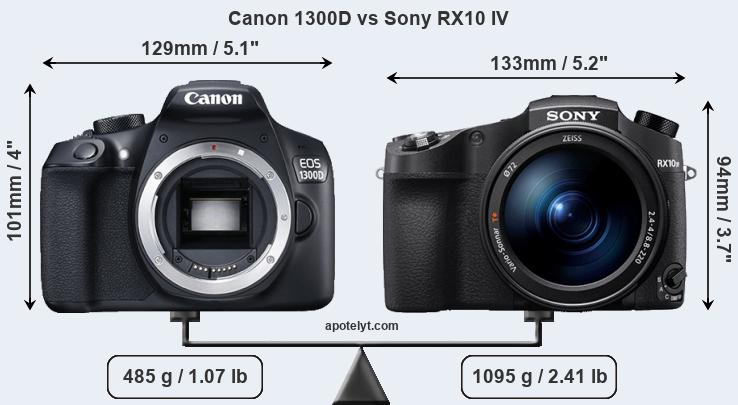 Size Canon 1300D vs Sony RX10 IV