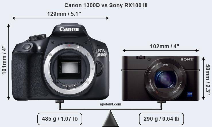Size Canon 1300D vs Sony RX100 III