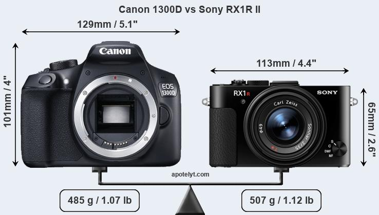 Compare Canon 1300D and Sony RX1R II