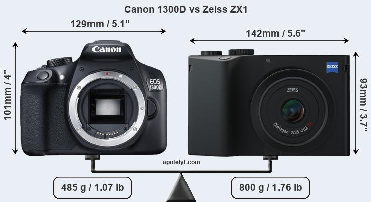 Size Canon 1300D vs Zeiss ZX1