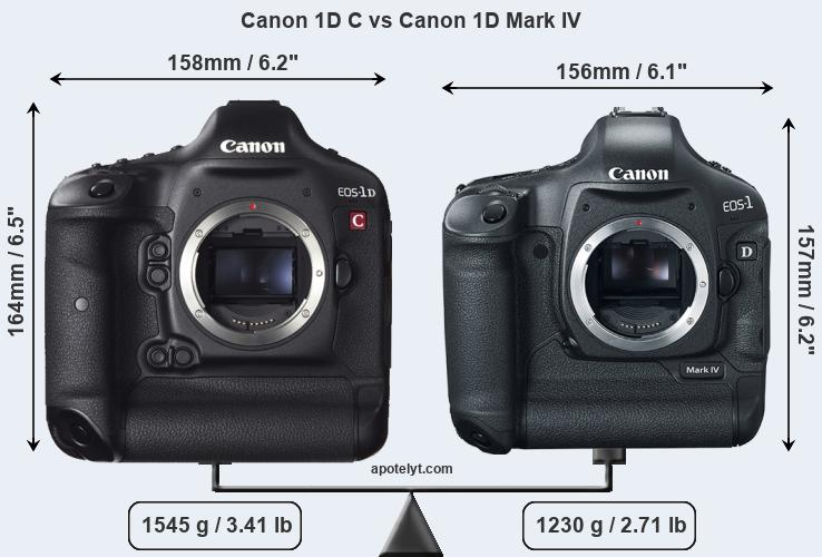 Compare Canon 1D C and Canon 1D Mark IV