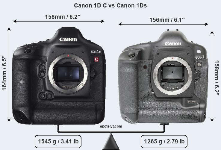 Compare Canon 1D C and Canon 1Ds
