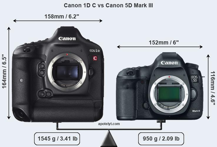 Compare Canon 1D C vs Canon 5D Mark III