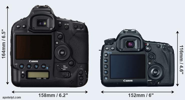 1DC and 5D Mark III rear side