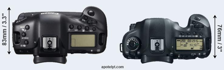 1DC versus 5D Mark III top view