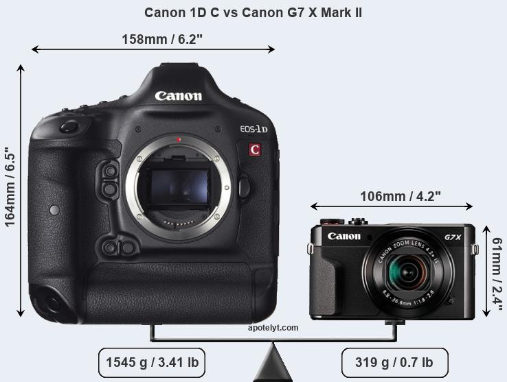 Compare Canon 1D C and Canon G7 X Mark II