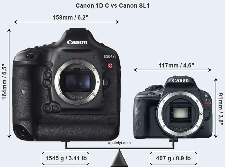Compare Canon 1D C and Canon SL1
