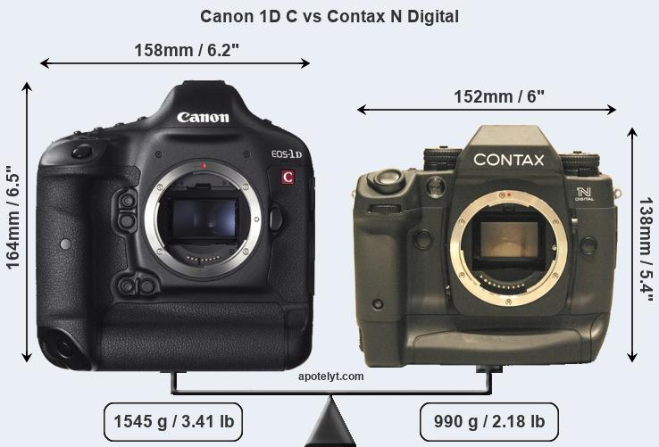 Size Canon 1D C vs Contax N Digital